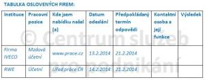 tabulka_pohovor